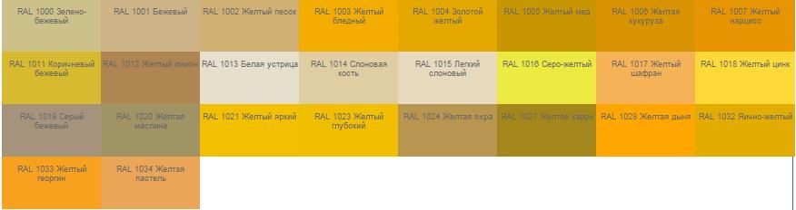 Цвет рал 1032